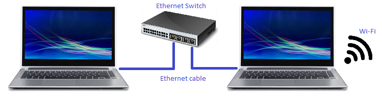 Two laptops sharing one Wi Fi connection